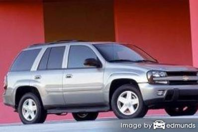 Insurance rates Chevy TrailBlazer in Portland